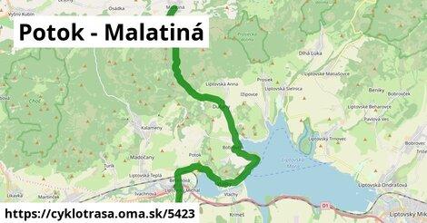 Potok - Malatiná