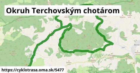 Okruh Terchovským chotárom