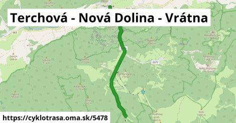 ilustračný obrázok k Terchová - Nová Dolina - Vrátna 21bef87b935