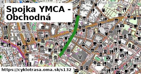 Spojka YMCA - Obchodná