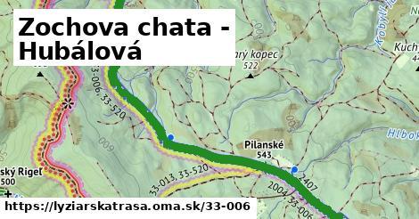 ilustračný obrázok k Zochova chata - Hubálová