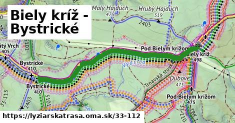ilustračný obrázok k Biely kríž - Bystrické