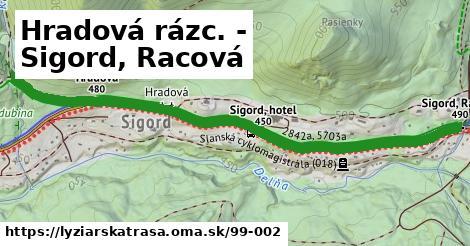 ilustračný obrázok k Hradová rázc. - Sigord, Racová