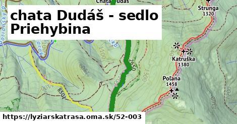 ilustračný obrázok k chata Dudáš - sedlo Priehybina