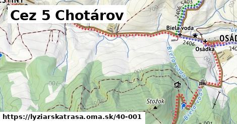ilustračný obrázok k Cez 5 Chotárov