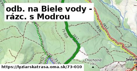 ilustračný obrázok k odb. na Biele vody - rázc. s Modrou