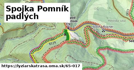 ilustračný obrázok k Spojka Pomník padlých
