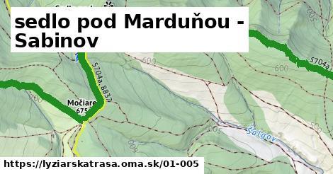 ilustračný obrázok k sedlo pod Marduňou - Sabinov