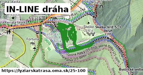 ilustračný obrázok k IN-LINE dráha