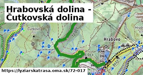 ilustračný obrázok k Hrabovská dolina - Čutkovská dolina