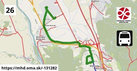 ilustračný obrázok trasy Linky číslo 26 v SR