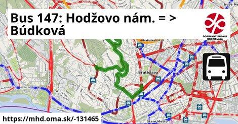 ilustračný obrázok k Bus 147: Hodžovo námestie => Búdková