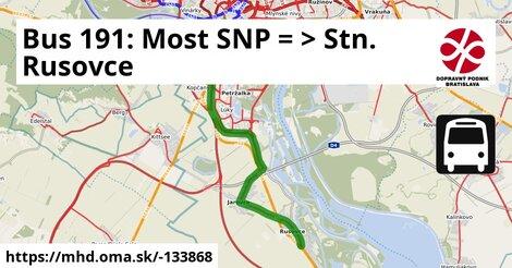 ilustračný obrázok k Bus 191: Most SNP => ŽST Rusovce