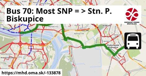 ilustračný obrázok k Bus 70: Most SNP => ŽST P. Biskupice