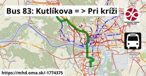 ilustračný obrázok k Bus 83: Technopol => Pri kríži