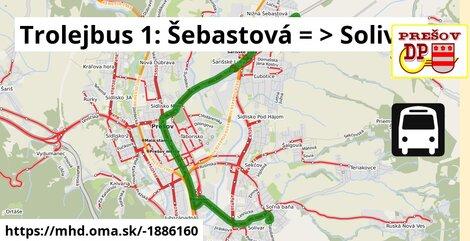 ilustračný obrázok trasy Linky číslo 1 v SR