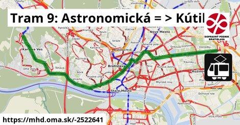 ilustračný obrázok k Tram 9: Astronomická => Karlova Ves