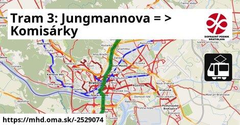 ilustračný obrázok k Tram 3: Jungmannova => Komisárky