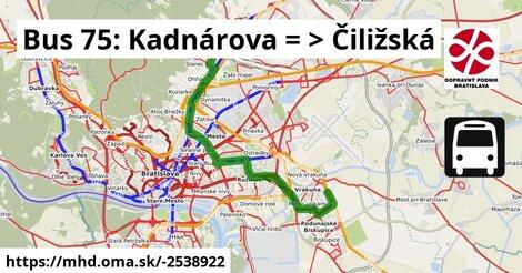 ilustračný obrázok k Bus 75: Kadnárova => Čiližská
