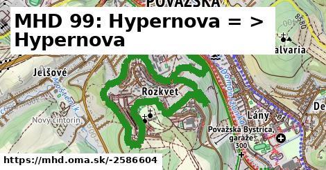 ilustračný obrázok k MHD 99: Hypernova => Hypernova