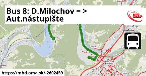 ilustračný obrázok k MHD 8: D.Milochov => Žel.stanica