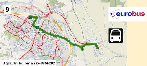 ilustračný obrázok trasy Linky číslo 9 v SR