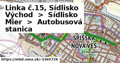 ilustračný obrázok trasy Linky číslo 15 v SR