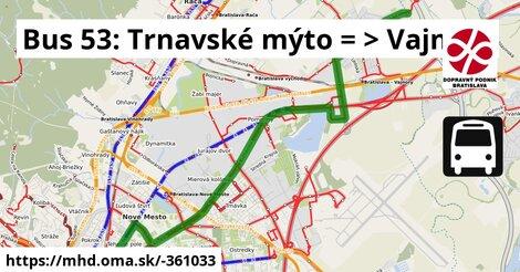 ilustračný obrázok k Bus 53: Trnavské mýto => Vajnory, konečná