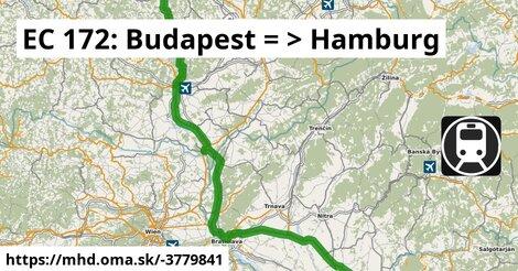 ilustračný obrázok k EuroCity Budapest – Berlin