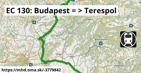 ilustračný obrázok k EuroCity Budapest – Warszawa