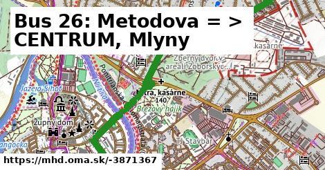 ilustračný obrázok k Bus 26: Metodova => CENTRUM