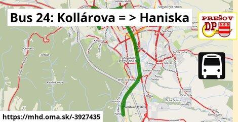 ilustračný obrázok k Bus 24: Kollárova => Haniska