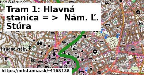 ilustračný obrázok k Tram 1: Hlavná stanica => Jungmannova