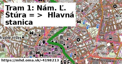 ilustračný obrázok k Tram 1: Jungmannova => Hlavná stanica