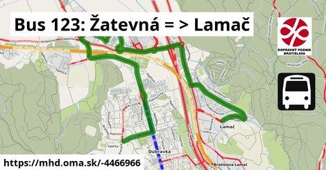 ilustračný obrázok k Bus 123: Žatevná => Lamač