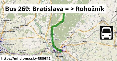 ilustračný obrázok k Bus 269: Bratislava => Rohožník