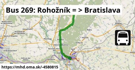 ilustračný obrázok k Bus 269: Rohožník => Bratislava