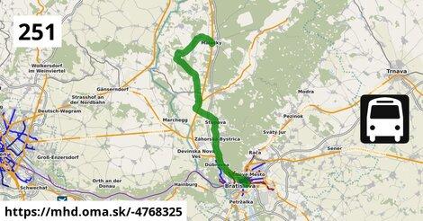 ilustračný obrázok k Bus 250: Bratislava => Zohor => Suchohrad => Malacky
