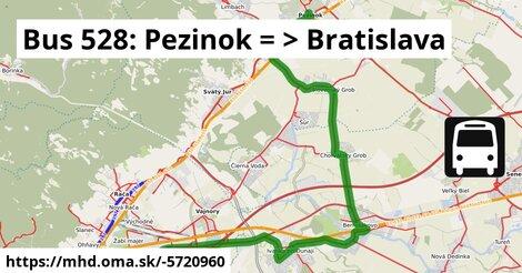 ilustračný obrázok k Bus 528: Pezinok => Bratislava