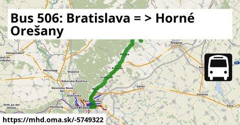 ilustračný obrázok k Bus 576: Bratislava => Doľany (=> Trstín)