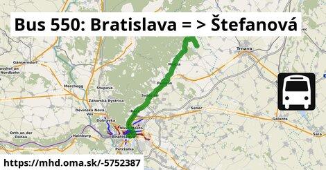 ilustračný obrázok k Bus 550: Bratislava => Štefanová