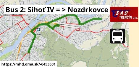 ilustračný obrázok trasy Linky číslo 2 v SR