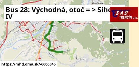 ilustračný obrázok trasy Linky číslo 28 v SR