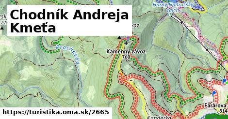 ilustračný obrázok k Prenčov - Bzenica