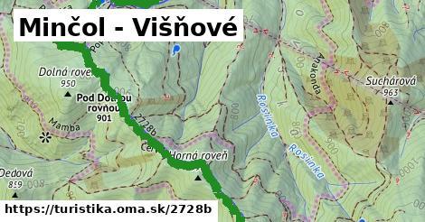 ilustračný obrázok k Minčol - Višňové
