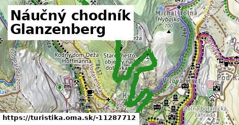 Náučný chodník Glanzenberg
