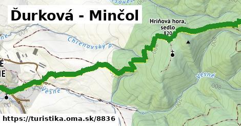 ilustračný obrázok k Ďurková - Minčol