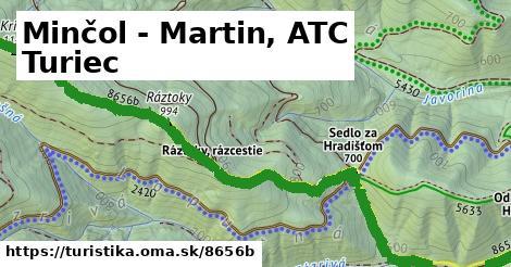 ilustračný obrázok k Minčol - Martin, ATC Turiec