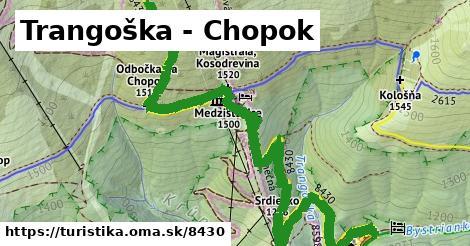 ilustračný obrázok k Trangoška - Chopok