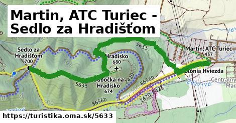 ilustračný obrázok k Martin, ATC Turiec - Sedlo za Hradišťom